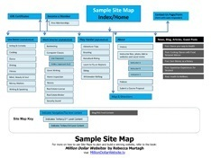 website sitemap unplugged